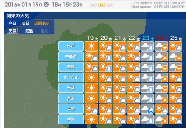 天気 予報 千葉 県